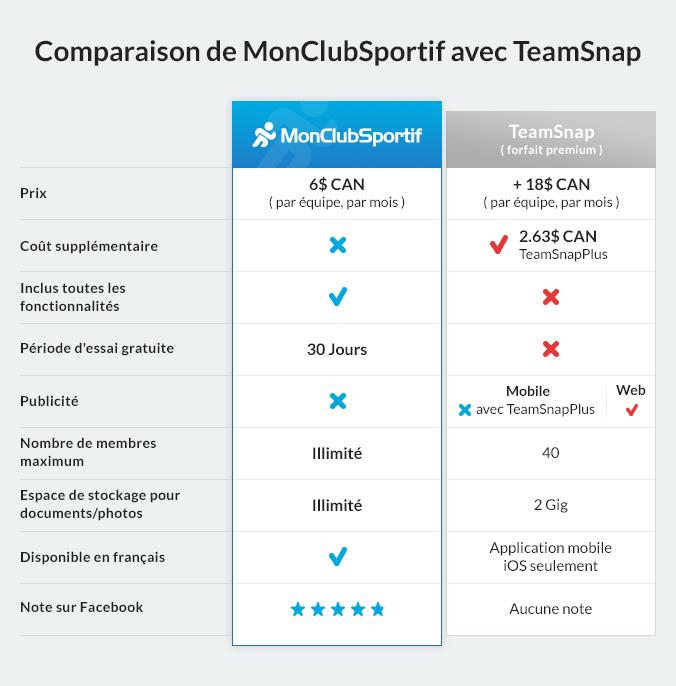 MCS-vs-TeamSnap