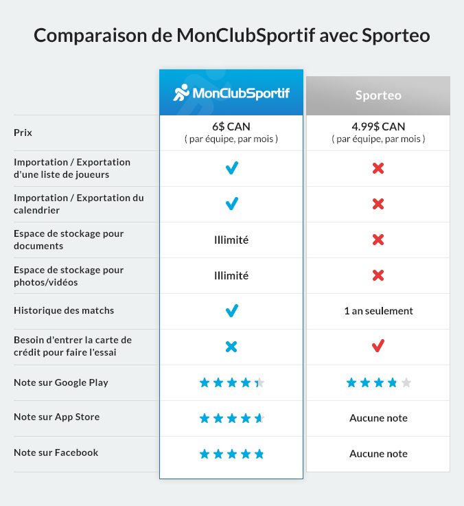 MCS-vs-Sporteo