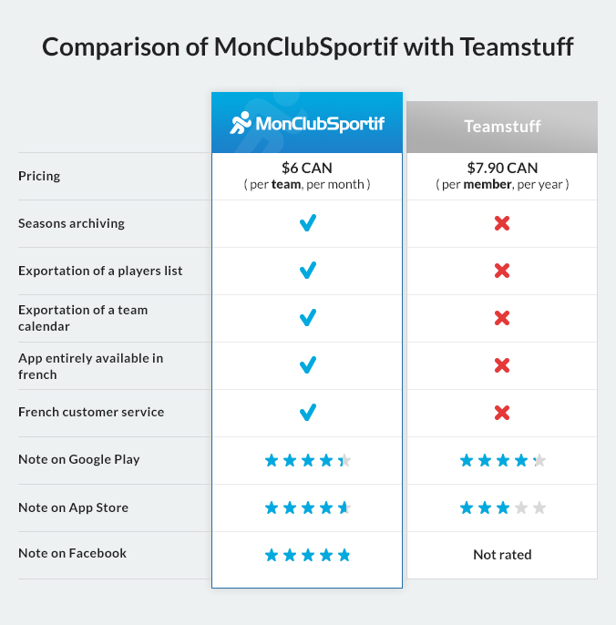 MCS-vs-TeamStuff-en