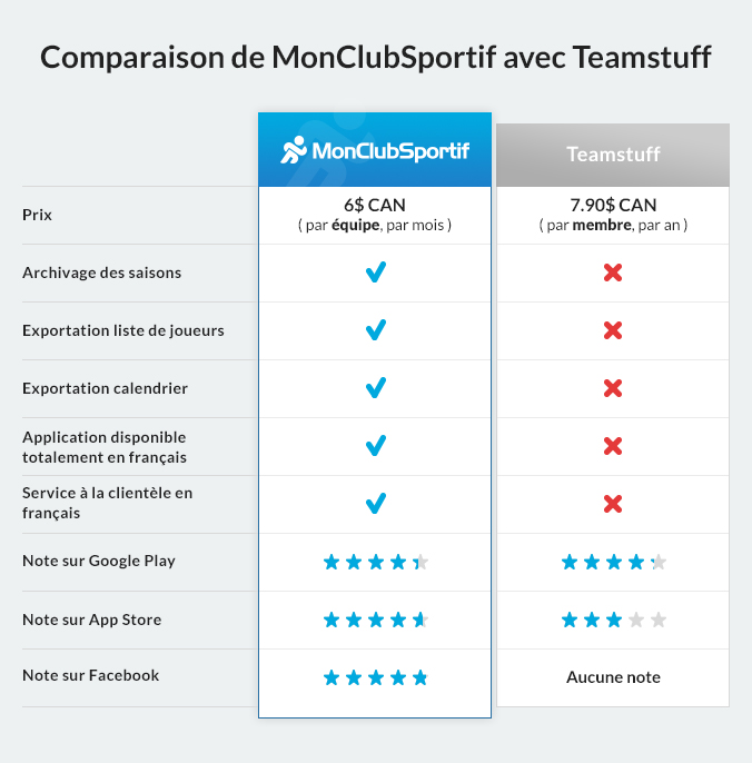 MCS-vs-TeamStuff