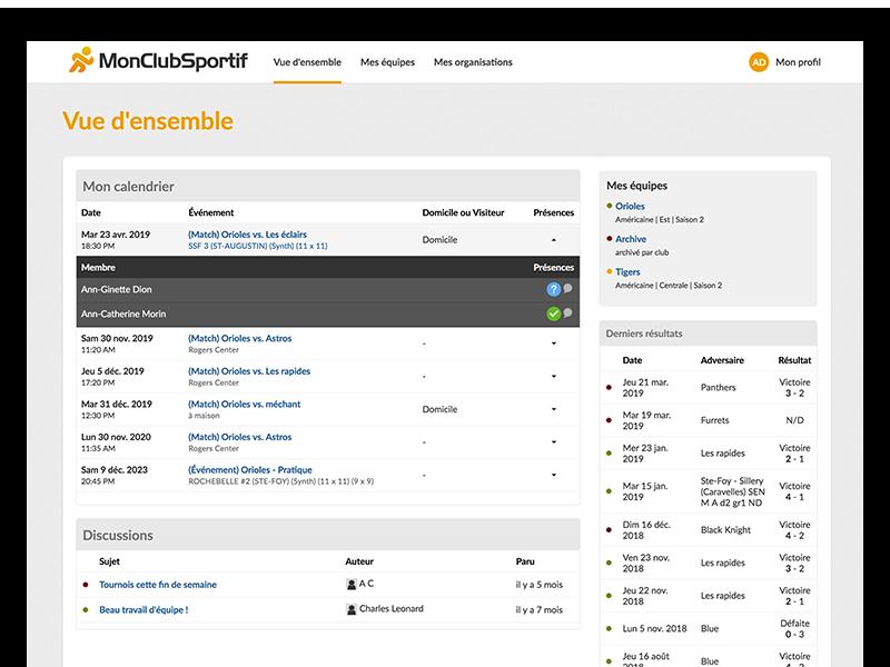 Tableau de bord gestion multiple équipes comptes multiples
