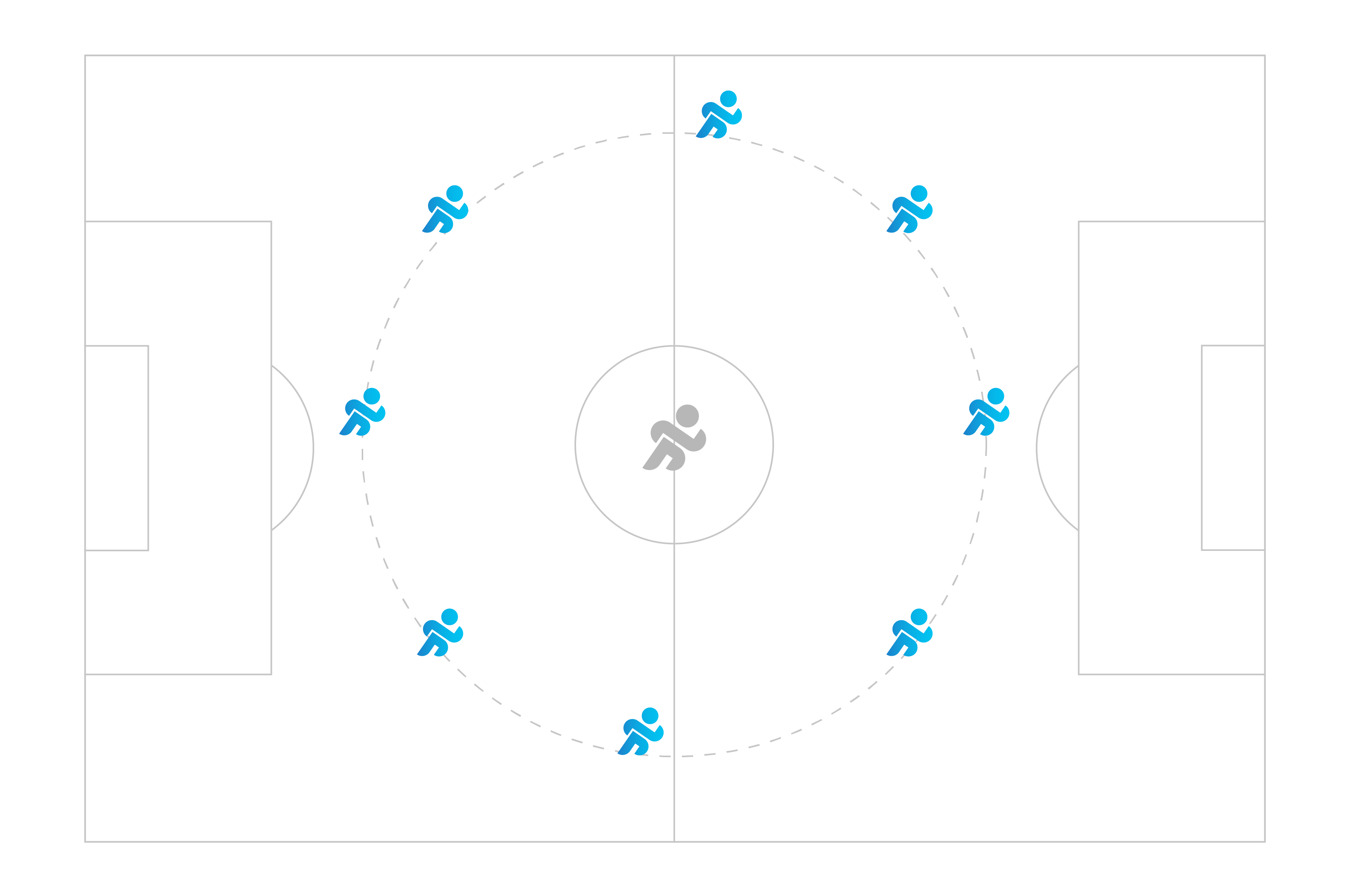 the warm-up circle exercice for soccer