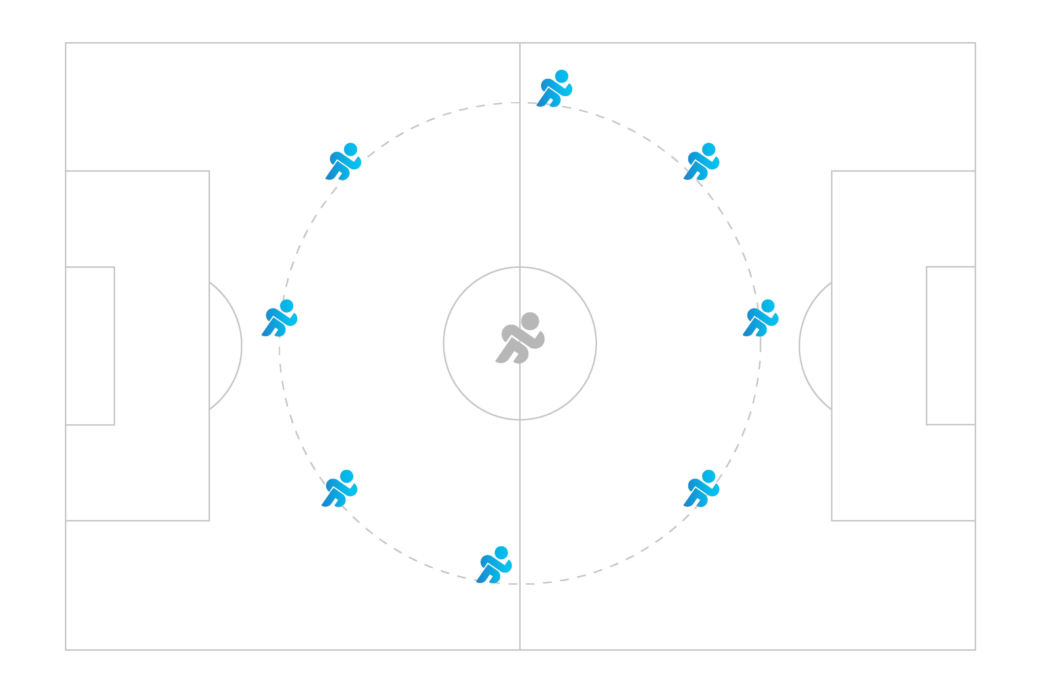 un cercle d'échauffement pour une pratique de soccer