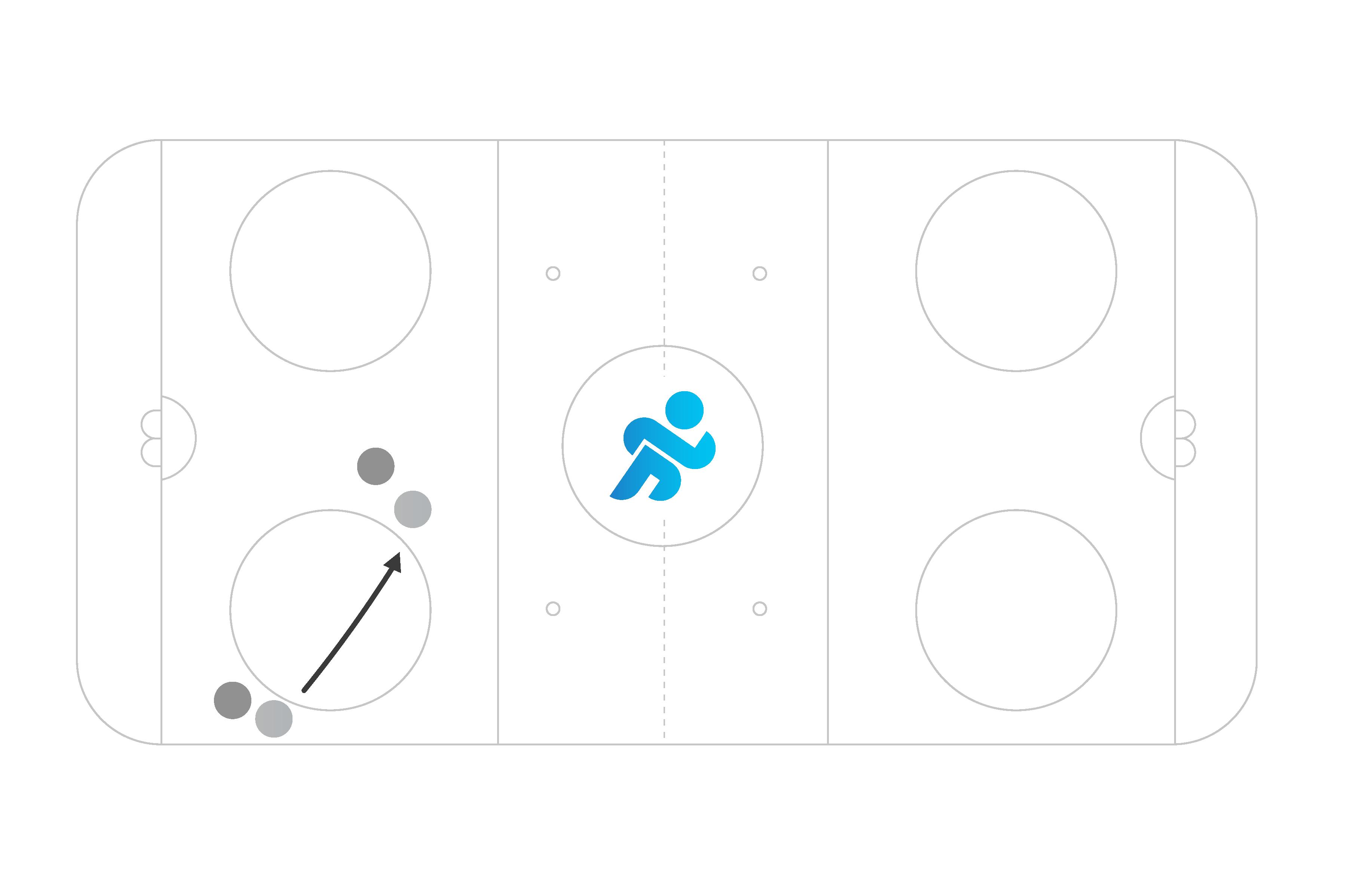 exemple d'exercice en espace restreint pour une pratique de hockey