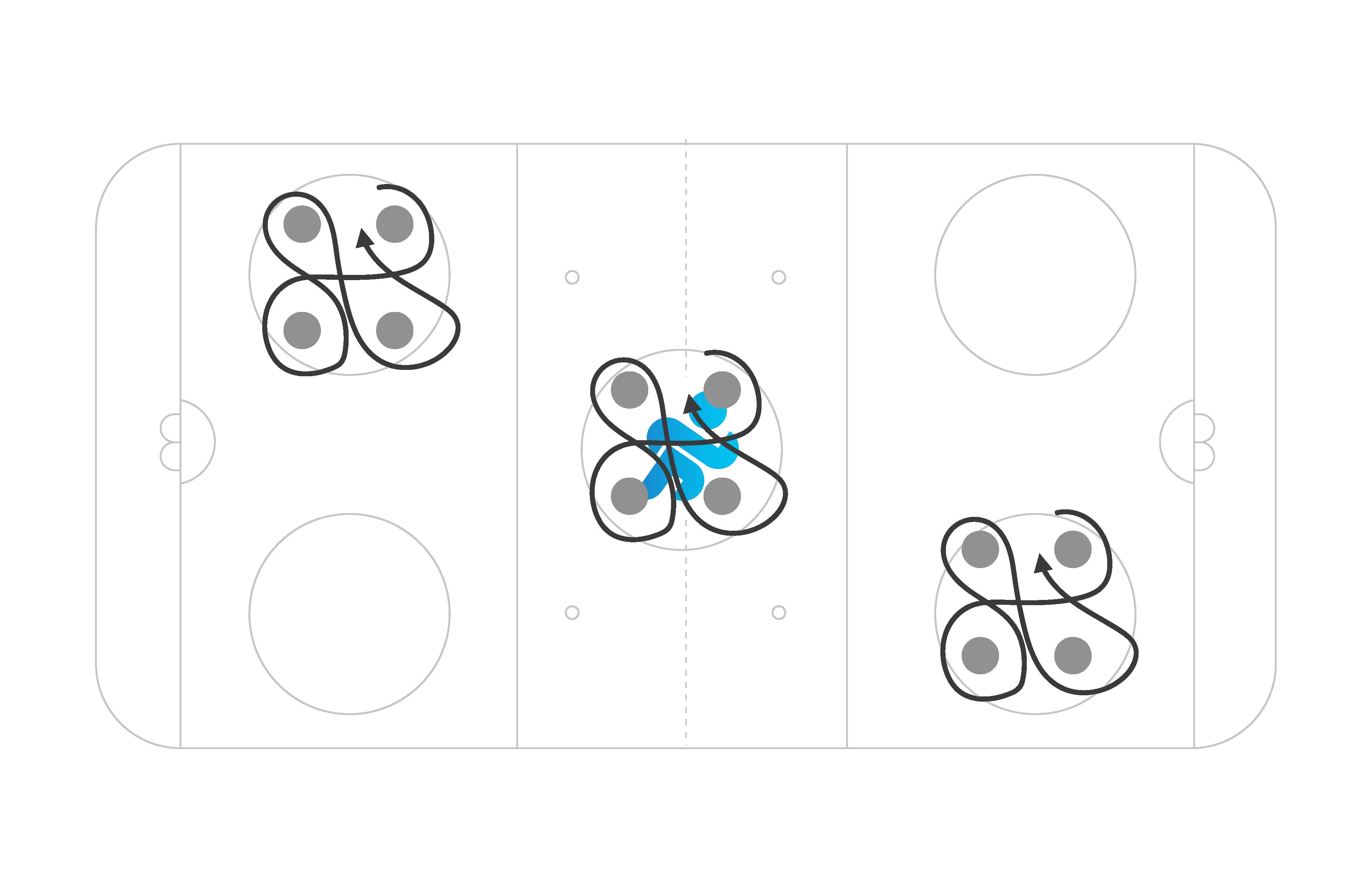 exemple d'exercice d'habileté technique pour pratique de hockey